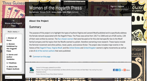 Women of the Hogarth Press